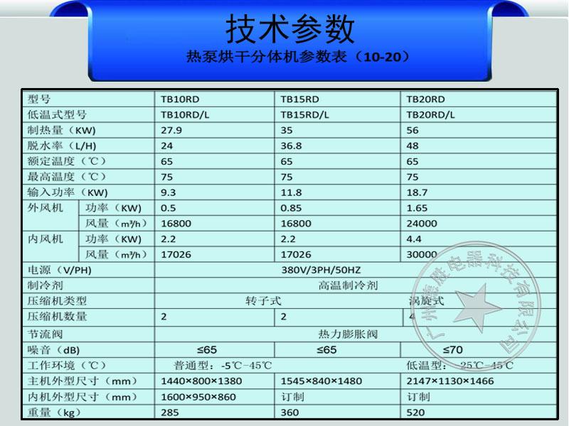 热汞烘干分体机10-20技术参数.jpg